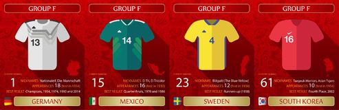 Football World Cup jersey stickers Royalty Free Stock Images