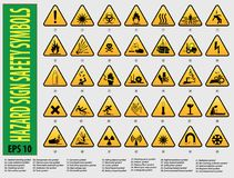 Illustrated sign of Hazard signs and symbols. Illustrated set of hazard signs and symbols used for safety and identifying chemicals Stock Image