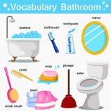 Illustrateur de salle de bains de vocabulaire