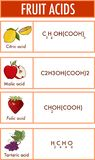 Illustratie die de formule van vruchten tekeningen en zuren afschilderen royalty-vrije illustratie