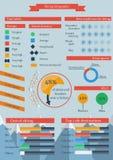 Illustratie met infographic malplaatje van het ski?en Stock Fotografie