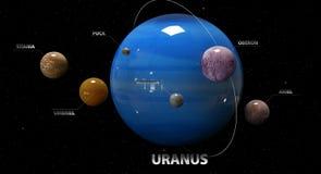 Illustratie van de manen en de ster van Uranus Elementen van dit ima Royalty-vrije Stock Fotografie
