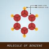 Illustratie van molecule van benzeen in modern vlak ontwerp stock illustratie