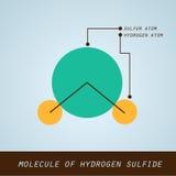 Illustratie van molecule van waterstofsulfide in moderne vlakke desi stock illustratie