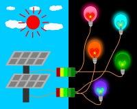 Illustration à énergie solaire de concept, énergie solaire d'alternative du soleil d'énergie d'eco Image libre de droits