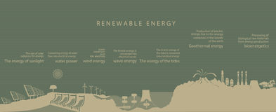 Illustration of all kinds of renewable energy Stock Photography