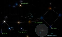 Andromeda galaxy location royalty free stock images