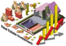Illustration av det grafiska fastighetsinvesteringbegreppet för information Arkivbilder
