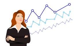 Illustration av en affärskvinna med några grafer som visar henne ekonomisk framgång Arkivfoto
