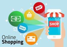 Illustration av online-shoppingbegreppet Royaltyfria Foton
