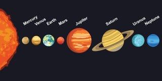 Illustration av solsystemet som visar planeter runt om solen Royaltyfri Fotografi
