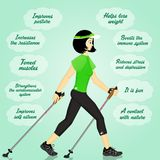 Benefits for nordic walking vector illustration
