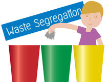 Illustration of a boy Waste Segregation trashs Royalty Free Stock Photos