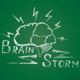 Illustration of brainstorm on a green chalkboard. Royalty Free Stock Photography