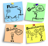 Illustration of brainstorming process explained in four steps. Brainstorming as brilliant thinking represented on colorful notes Stock Photography