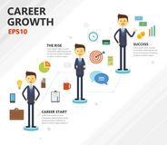 Illustration of business career growth Royalty Free Stock Photography