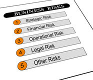 Illustration of business risks classification Royalty Free Stock Photos