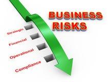 Illustration of business risks management. 3d illustration of arrow and various business risks. Concept of business risk management Royalty Free Stock Photography