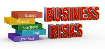 Illustration of business risks management. 3d illustration of concept of business risk management Stock Images