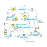 Illustration of business structure to success wording concept. vector illustration