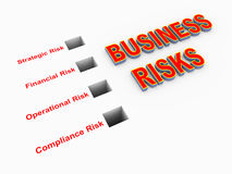 Illustration of classification of business risks. 3d illustration of classification of various business risk Royalty Free Stock Image