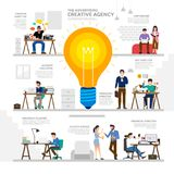 Illustration concept advertising creative agency. Working group. Of peoples as  infographic. Flat design vector Stock Photo