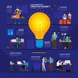Illustration concept advertising creative agency. Working group. Of peoples as  infographic. Flat design vector Royalty Free Stock Photos