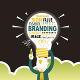 Illustration concept of branding Royalty Free Stock Images