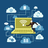 Illustration concept of cloud computing Royalty Free Stock Photo