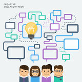 Illustration concept of creative collaboration Royalty Free Stock Image