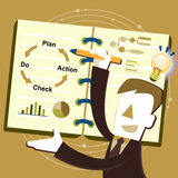 Illustration concept of planning Stock Images