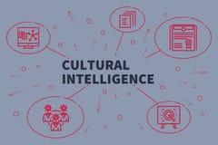 Illustration conceptuelle d'affaires avec l'intelli culturel de mots illustration stock