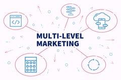 Illustration conceptuelle d'affaires avec la marque à multiniveaux de mots Photographie stock libre de droits