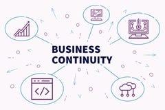 Illustration conceptuelle d'affaires avec le continu d'affaires de mots illustration de vecteur