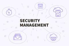 Illustration conceptuelle d'affaires avec le managem de sécurité de mots illustration libre de droits
