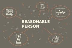 Illustration conceptuelle d'affaires avec le perso raisonnable de mots illustration de vecteur
