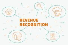 Illustration conceptuelle d'affaires avec le recognit de revenu de mots illustration de vecteur