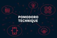 Illustration conceptuelle d'affaires avec le techniq de pomodoro de mots illustration de vecteur