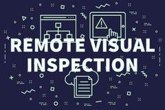 Illustration conceptuelle d'affaires avec le visuel à distance de mots dedans illustration de vecteur