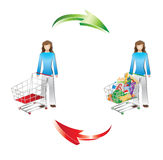 Illustration of consumption and shopping Stock Image