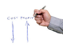 Illustration for correlation between Cost and Profit Royalty Free Stock Photo