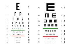 Illustration créative des diagrammes d'essai de yeux avec les lettres latines d'isolement sur le fond Affiche médicale de concept illustration stock