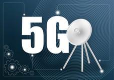 Illustration cr?ative de vecteur de technologie de transmission du signal 5G, nouveau fond sans fil de connexion de wifi d'Intern illustration libre de droits