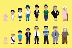Illustration croissante de vecteur de bande dessinée d'étapes de famille de personnes Photo libre de droits