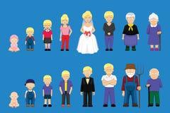Illustration croissante 2 de vecteur de bande dessinée d'étapes de famille de personnes Images stock