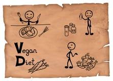 Illustration démodée d'un concept de régime de vegan illustration stock