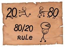 Illustration démodée d'une règle de 80/20 Photos stock