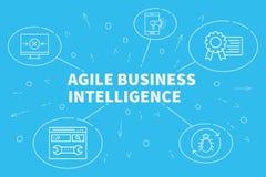 Illustration d'affaires montrant le concept de l'inte agile d'affaires Image stock