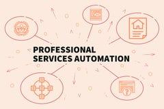 Illustration d'affaires montrant le concept de servic professionnel illustration de vecteur