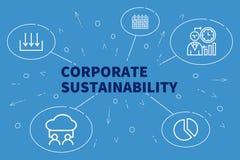 Illustration d'affaires montrant le concept du sustainab d'entreprise illustration libre de droits